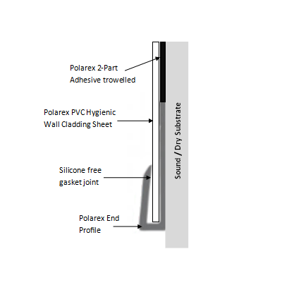 Polarex 2-Part End Profile for 2.5mm Hygienic PVC Wall Cladding Installation Guide